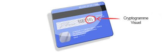 cryptogramme visuel carte bancaire cryptogramme, carte bancaire